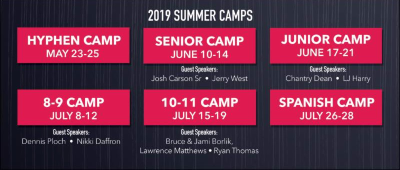 Camps - Indiana District UPCI